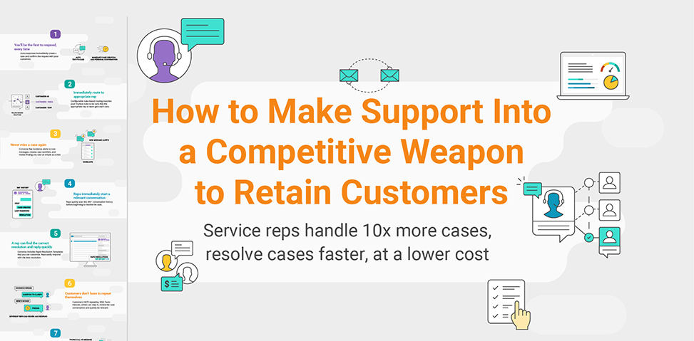 How to Use a SMS Tool for Call Centers as a Competitive Weapon