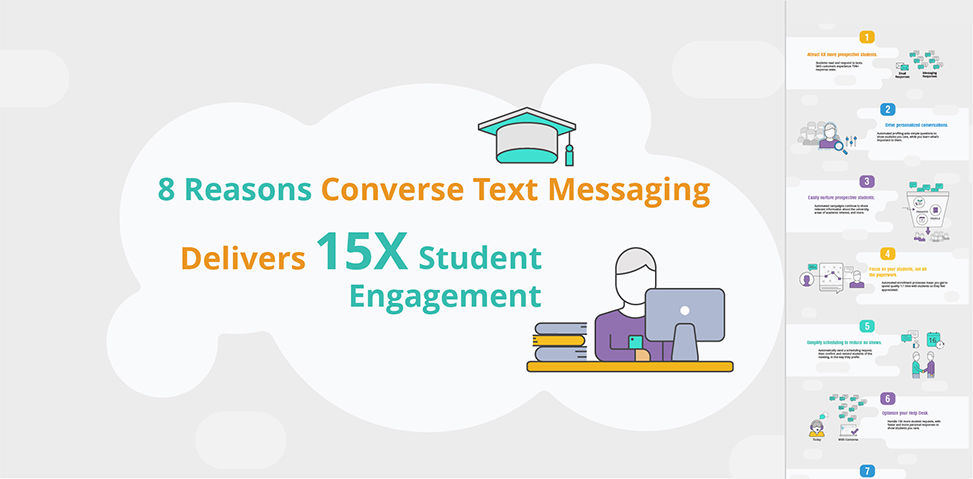 Colleges and Text Messages: 8 Reasons Converse Delivers 15X Student Engagement