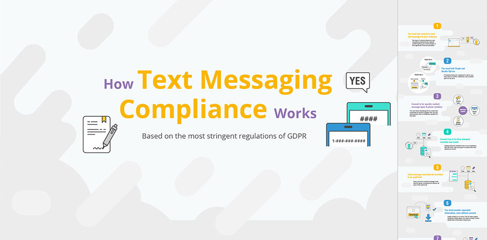 How Compliant Text Messaging Works